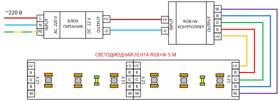 схема ленты RGB+White