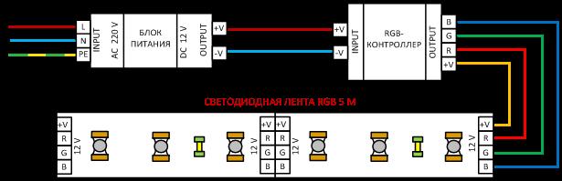 схема подключение ленты до 5 метров