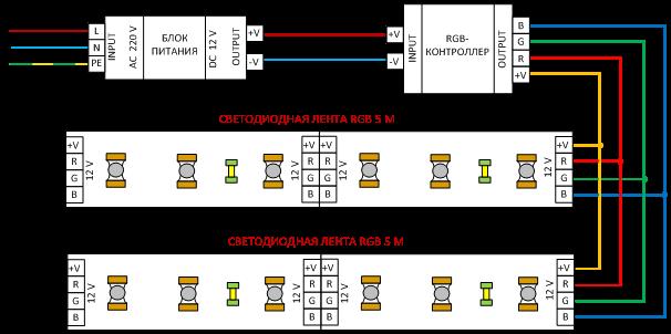 схема подключения ленты до 10 метров