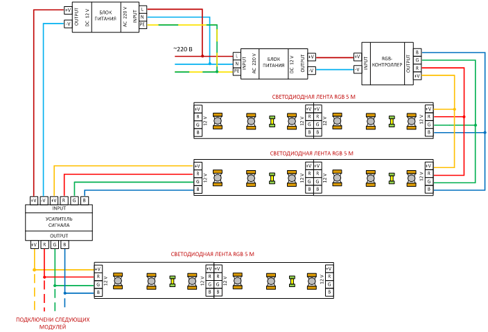 схема с использованием контроллера и усилителя сигнала