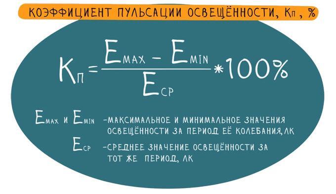 формула коэффициента пульсации