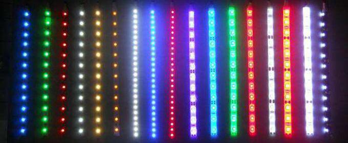 Светодиодные ленты какие бывают