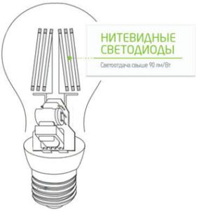 COB лампа