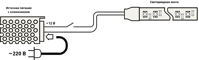 подсветка шкафа купе подключение схема