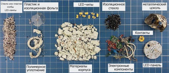 отходы LED-лампы