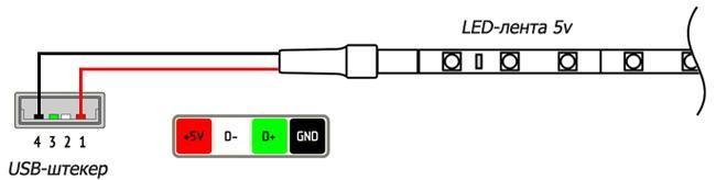 подключение LED-ленты к USB