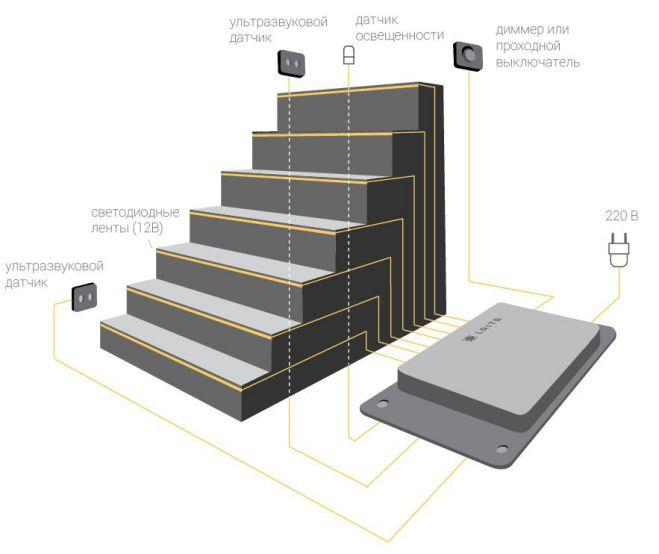 Схема монтажа подсветки лестницы