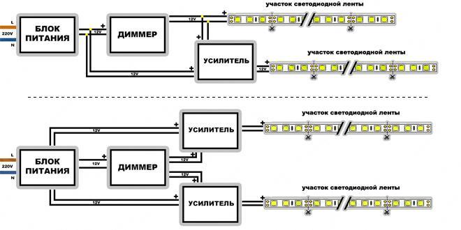 схема подключения двух лент через диммер