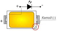 led 2 pin - Схема подключения диода к лампочке
