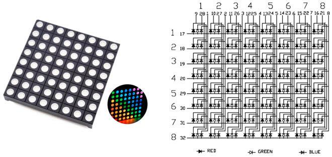 RGB LED matrix