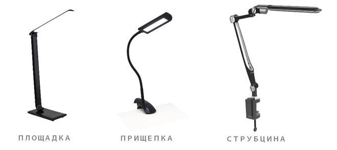 виды крепления ламп